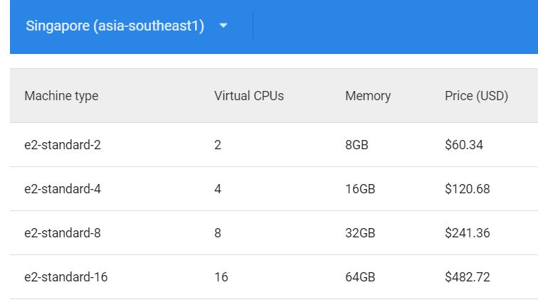 google cloud singapore - compute engine e2